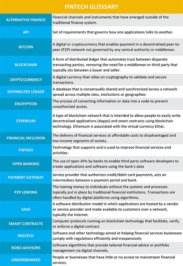 FintechGlossary1