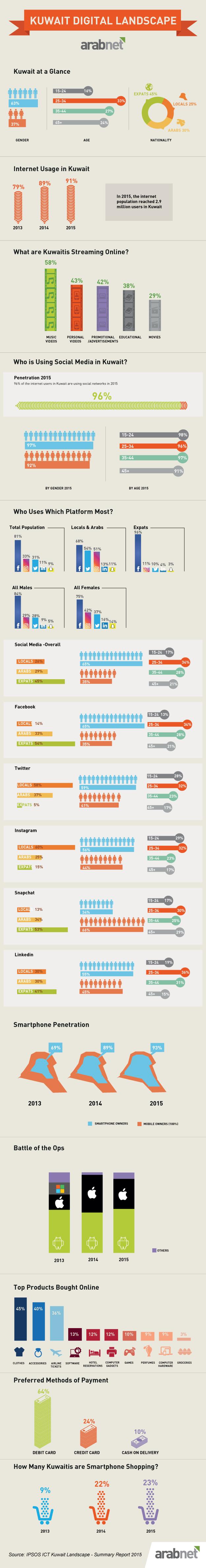 kuwait-infographic3_weba